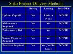 solar project delivery methods