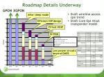 roadmap details underway