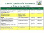lista de laboratorios acreditados al 31 de mayo de 2006