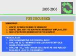 2005 200632