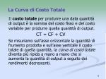 la curva di costo totale