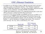 gm s ethernet emulation