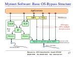 myrinet software basic os bypass structure