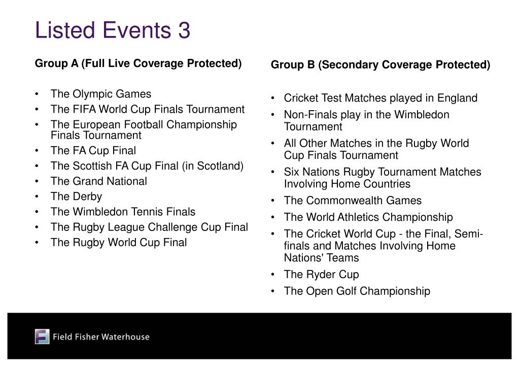 Group A (Full Live Coverage Protected)