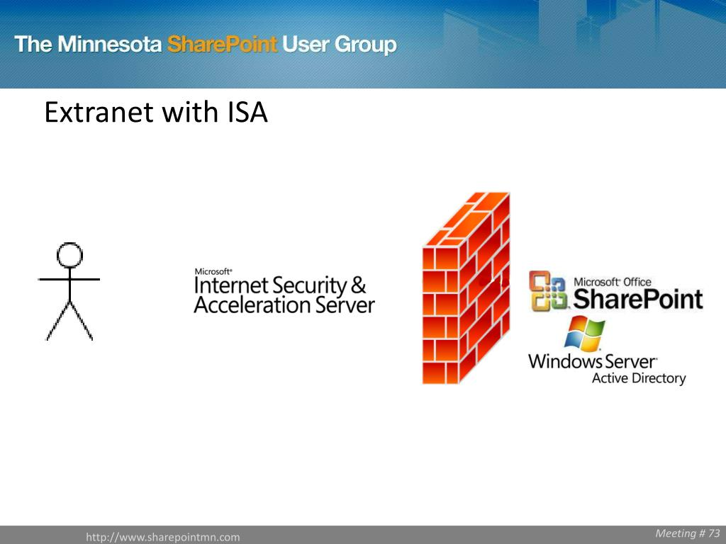 Extranet with ISA