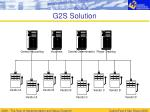g2s solution