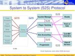 system to system s2s protocol