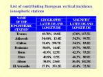 list of contributing european vertical incidence ionospheric stations