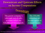 downstream and upstream effects on income computations23