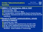 civilian telecommunications satellites