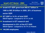 israel s ict sector 2000 information communications technology