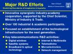major r d efforts stretching boundaries of imagination ingenuity