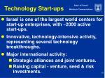 technology start ups