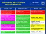 telecom israel 2002 conference program preliminary