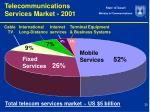 telecommunications services market 2001
