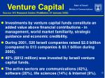 venture capital source ivc research center themarker 27 january 2002