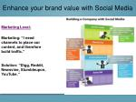enhance your brand value with social media7