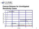 cesium release for unmitigated sensitivity cases