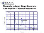 thermally induced steam generator tube rupture reactor water level