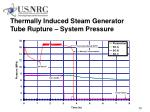 thermally induced steam generator tube rupture system pressure