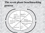 the seven phase benchmarking process