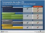 composants des suites vdi licensing simple pour la gestion et l infrastructure microsoft