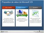 proposition de valeur de microsoft vdi