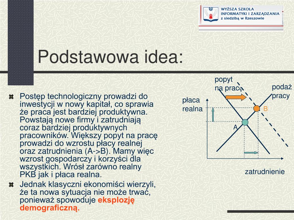 Podstawowa idea: