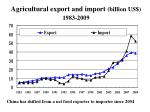 agricultural export and import billion us 1983 2009