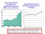 agricultural research investment intensity in china