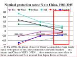 nominal protection rates in china 1980 2005