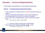 geometry 2 d and 3 d representations