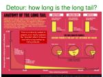 detour how long is the long tail