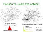 poisson vs scale free network