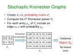 stochastic kronecker graphs