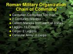 roman military organization chain of command