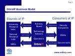 orbisip business model