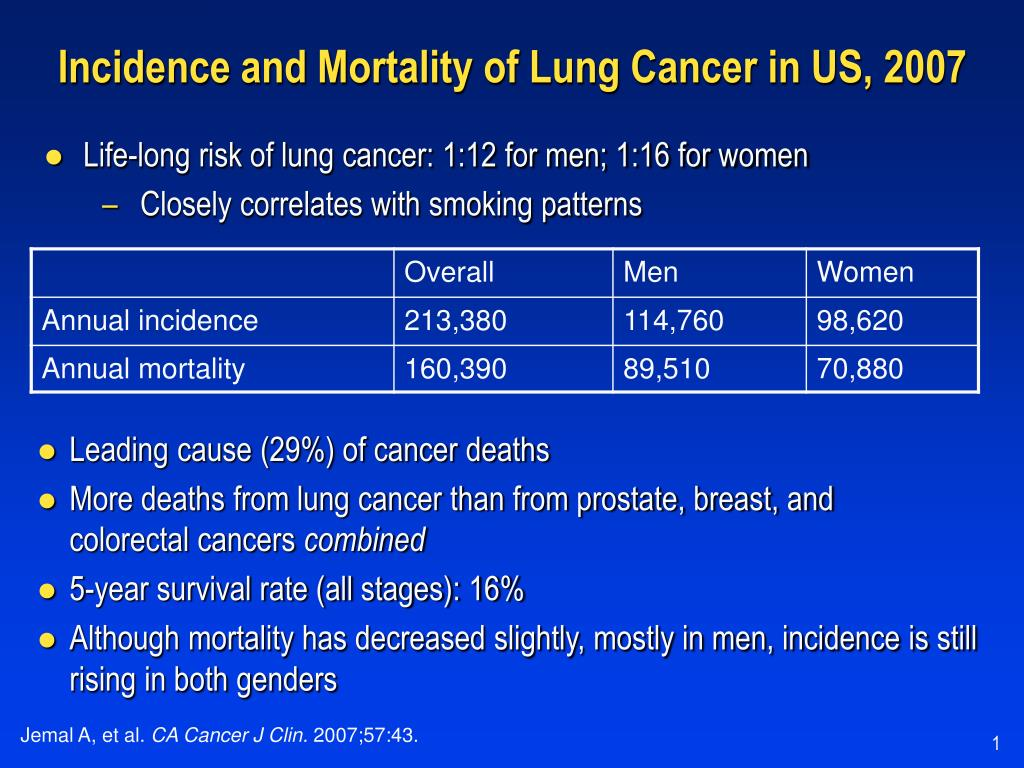 incidence and mortality of lung cancer in us 2007 l.