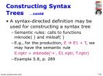 constructing syntax trees contd