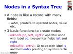 nodes in a syntax tree