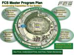 fcs master program plan accelerating capabilities to our soldiers