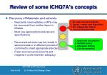 review of some ichq7a s concepts34