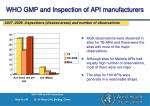 who gmp and inspection of api manufacturers41