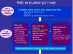 aod evaluation pathway