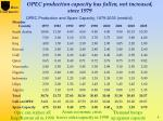 opec production capacity has fallen not increased since 1979