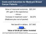 costs and outcomes for medicare breast cancer patients