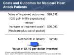 costs and outcomes for medicare heart attack patients
