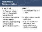 heart attack advances in care14