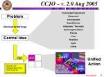 ccjo v 2 0 aug 2005