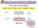 joint concept community collaboration